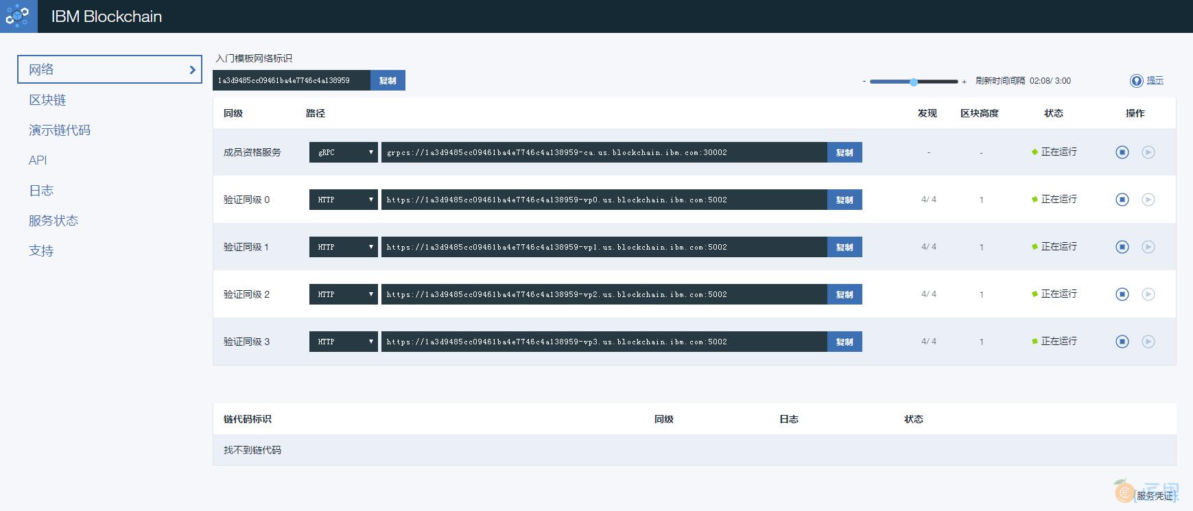 Bluemix 区块链服务仪表盘